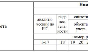 Косгу 510 и 610 расшифровка