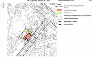 План схема расположения объекта на местности